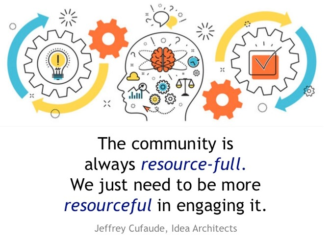 community is always resource-full